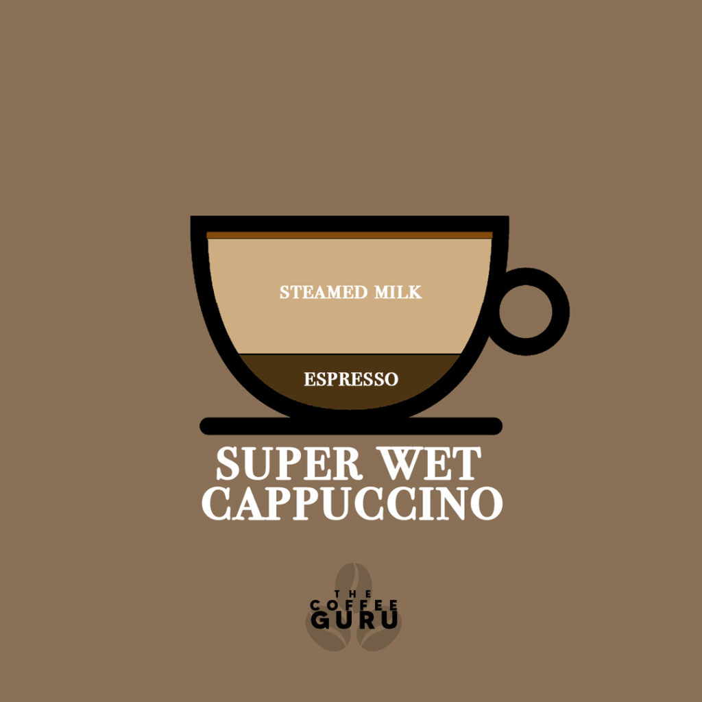 SUPER WET CAPPUCCINO VS FLAT WHITE